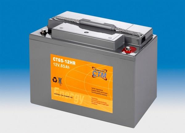 CTM Glasfaservlies (AGM) Batterie CT 65-12 HR | 65Ah - 12V