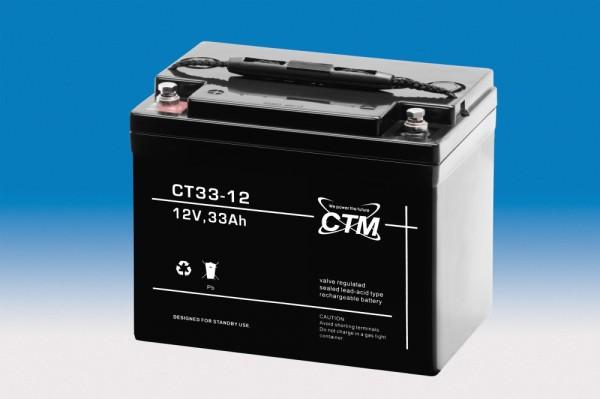 CTM Glasfaservlies (AGM) Batterie CT 33-12 | 33Ah - 12V