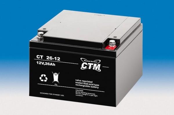 CTM Glasfaservlies (AGM) Batterie CT 26 -12 VdS zertifiziert | 26Ah - 12V